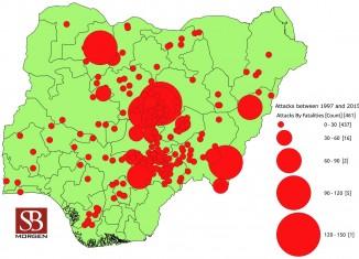Fulani Herdsmen Attacks