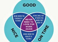 venn diagram creating